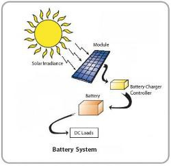 Making Solar Batteries Cheaper and More Effective :: Sounds